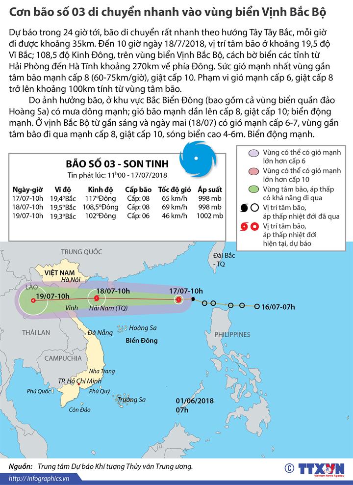 Công văn khẩn về phòng chống cơn bão số 3 năm 2018